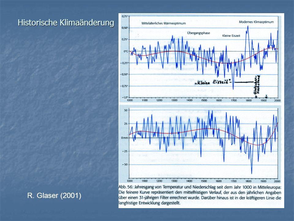 Historische Klimaänderung