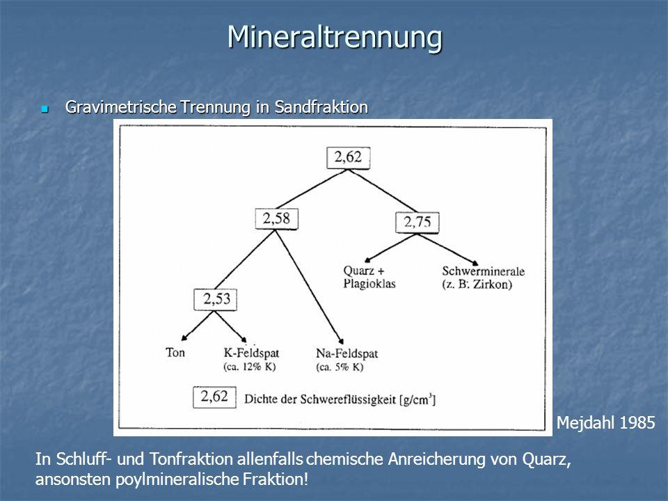 Mineraltrennung Gravimetrische Trennung in Sandfraktion Mejdahl 1985