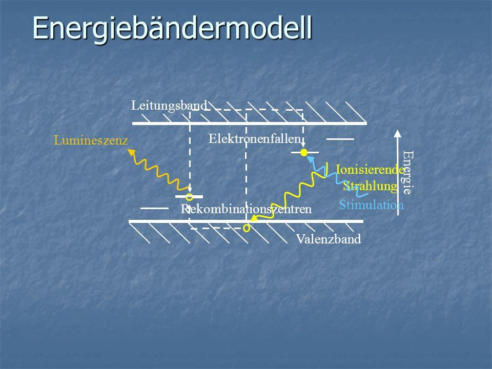 Energiebändermodell Leitungsband Elektronenfallen Lumineszenz Energie