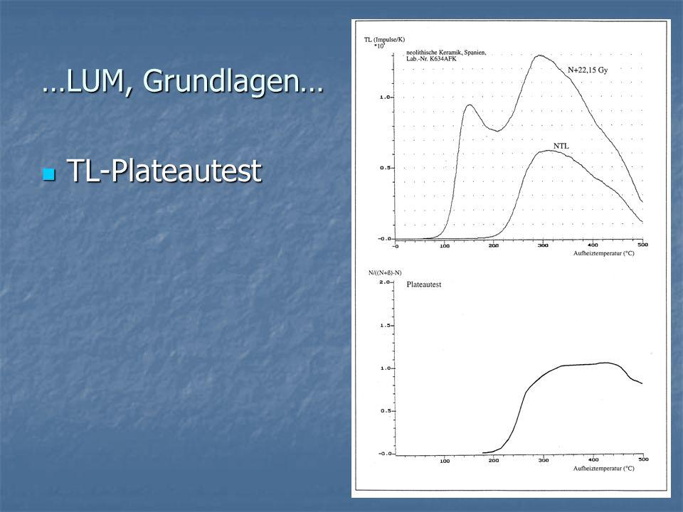 …LUM, Grundlagen… TL-Plateautest