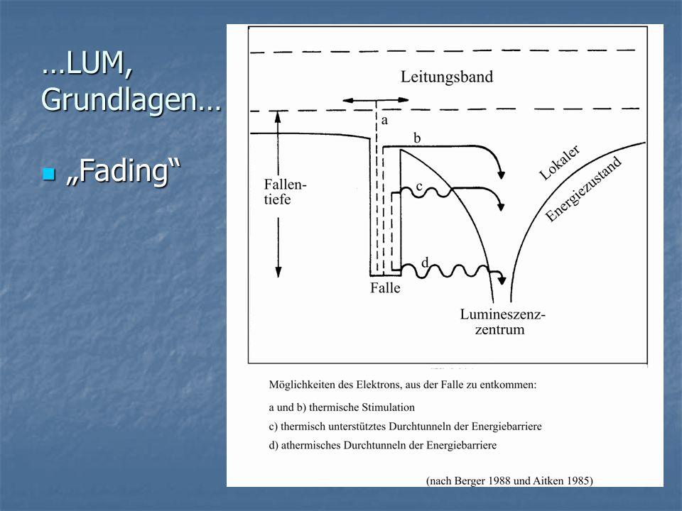 "…LUM, Grundlagen… ""Fading"