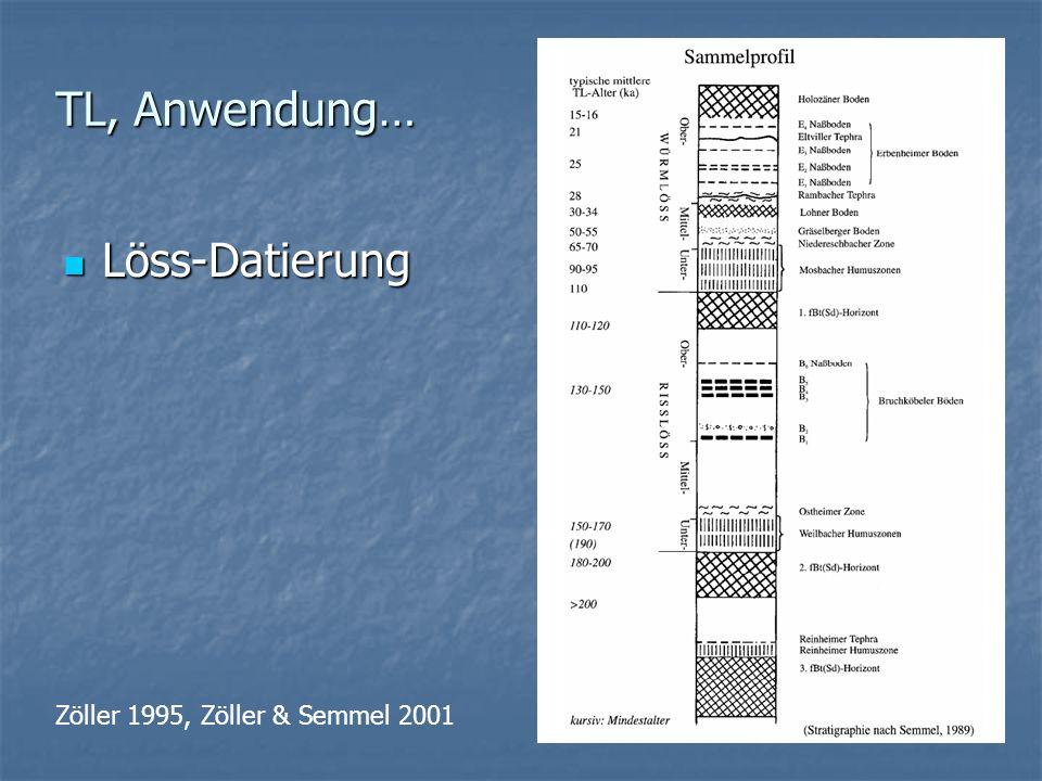 TL, Anwendung… Löss-Datierung Zöller 1995, Zöller & Semmel 2001