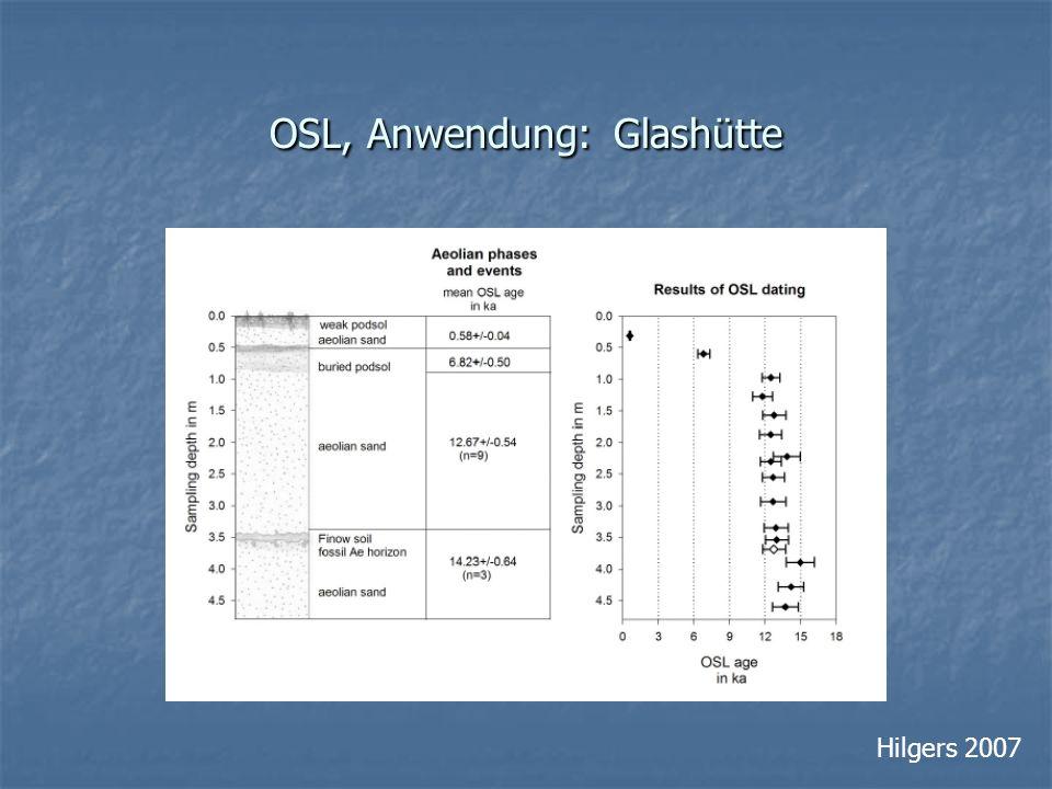 OSL, Anwendung: Glashütte