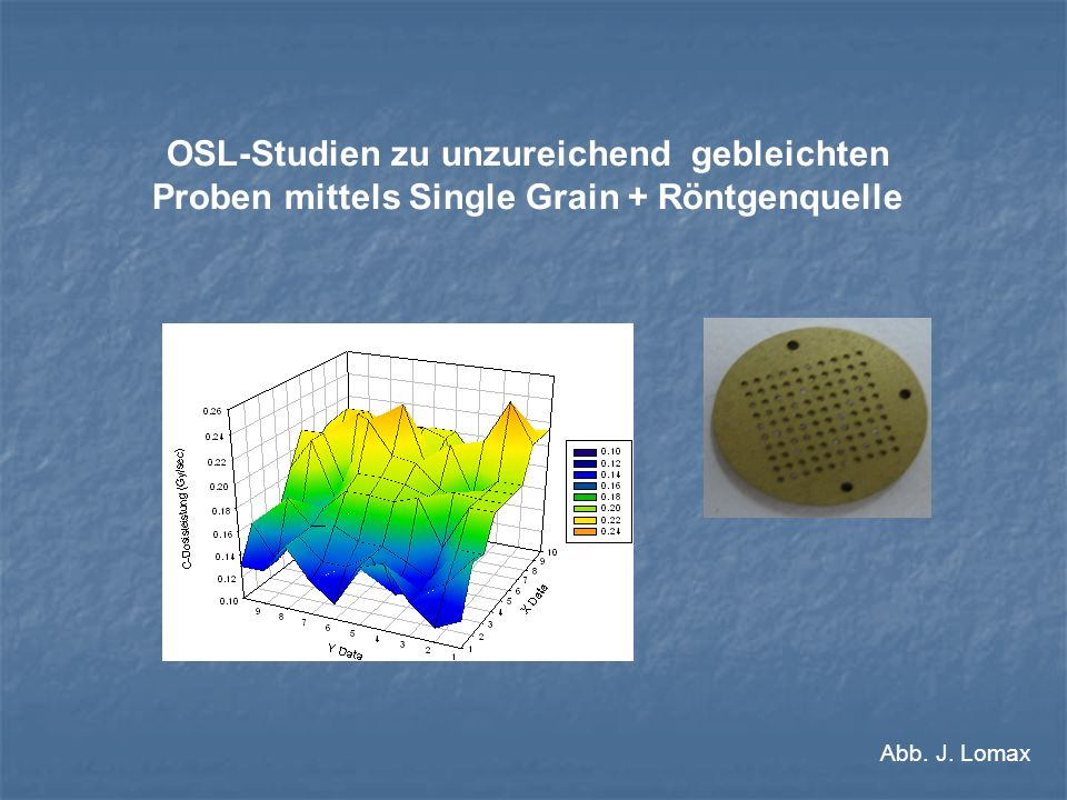 OSL-Studien zu unzureichend gebleichten Proben mittels Single Grain + Röntgenquelle