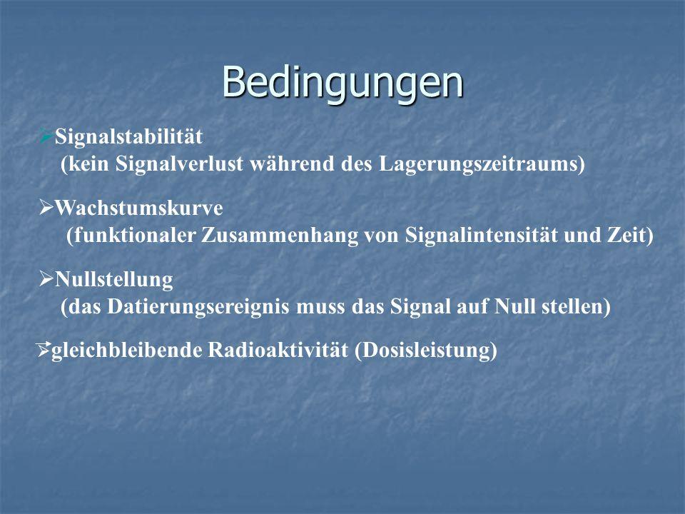 Bedingungen Signalstabilität (kein Signalverlust während des Lagerungszeitraums)