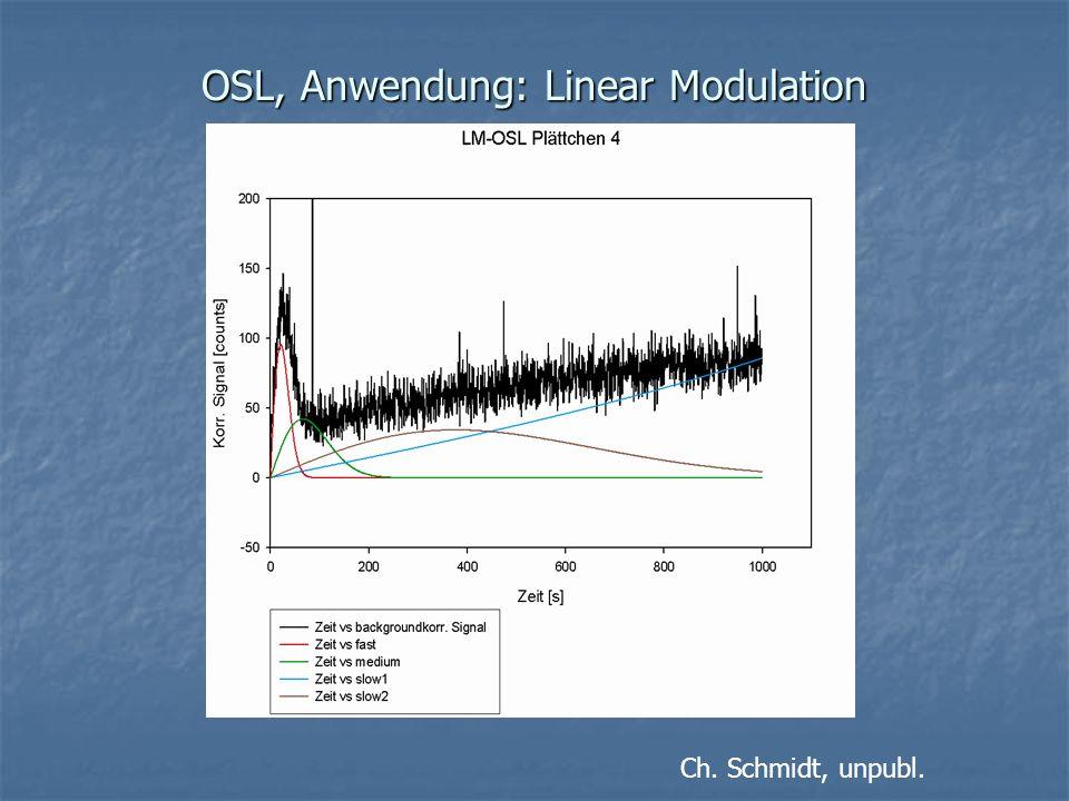 OSL, Anwendung: Linear Modulation