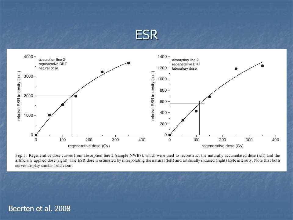 ESR Beerten et al. 2008