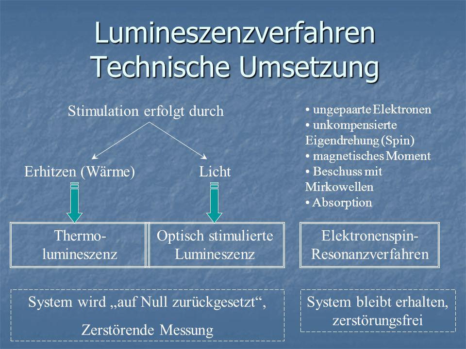 Lumineszenzverfahren Technische Umsetzung