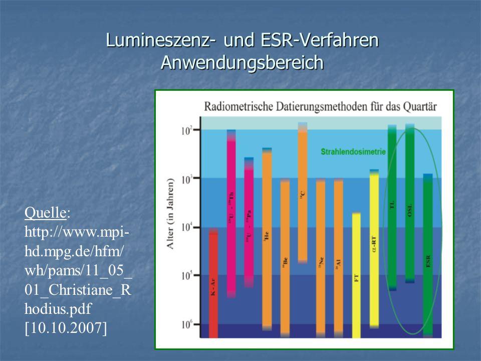 Lumineszenz- und ESR-Verfahren Anwendungsbereich