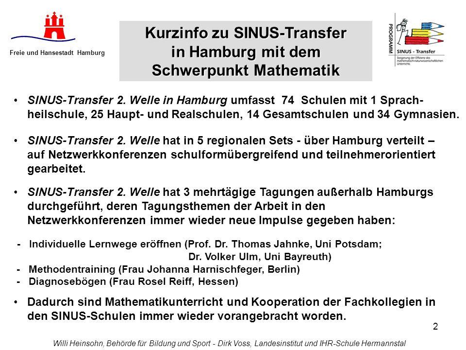 Kurzinfo zu SINUS-Transfer in Hamburg mit dem Schwerpunkt Mathematik