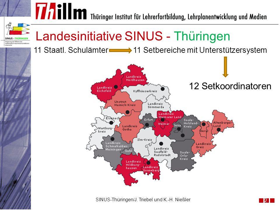 Landesinitiative SINUS - Thüringen