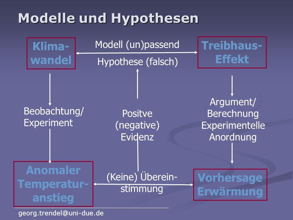 Modelle und Hypothesen