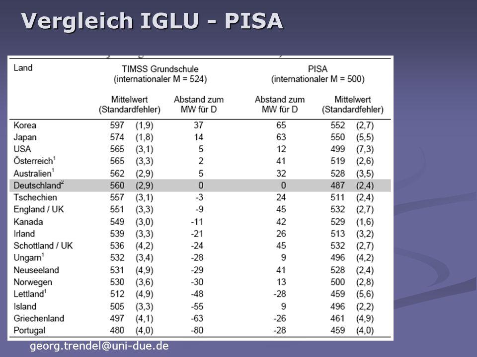 Vergleich IGLU - PISA georg.trendel@uni-due.de