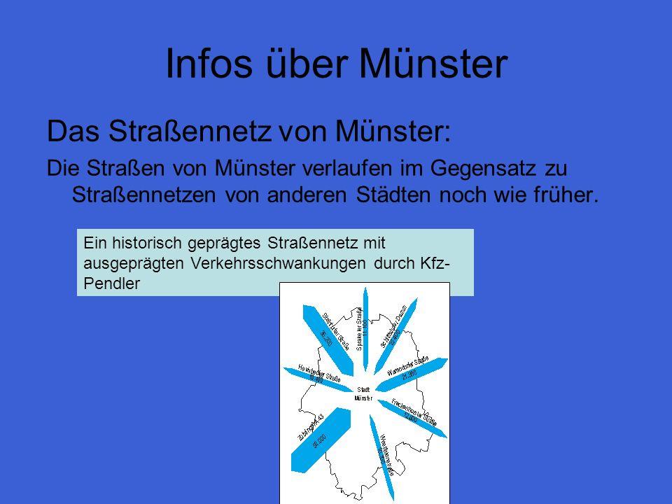 Infos über Münster Das Straßennetz von Münster: