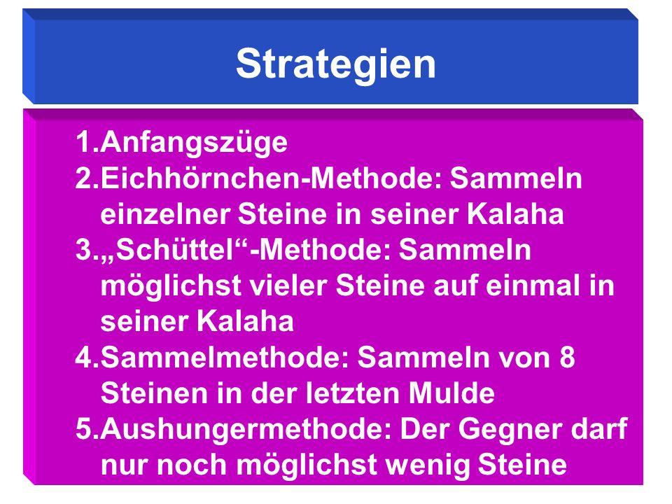 Strategien Anfangszüge