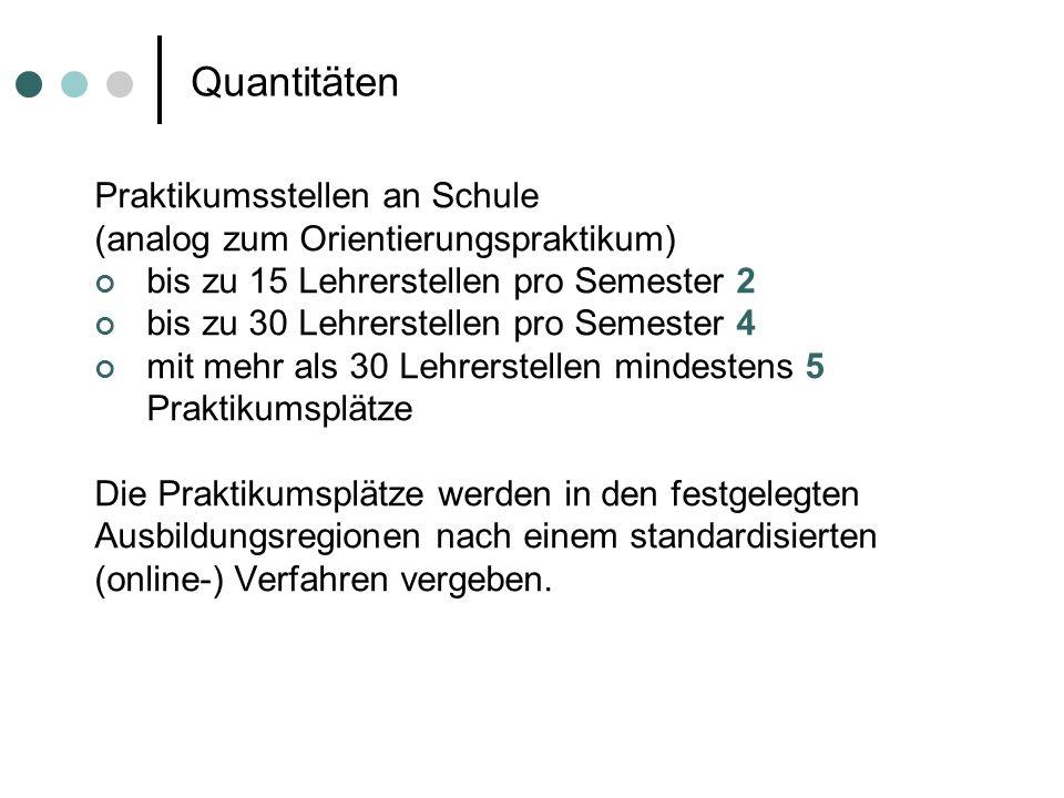 Quantitäten Praktikumsstellen an Schule (analog zum Orientierungspraktikum) bis zu 15 Lehrerstellen pro Semester 2.