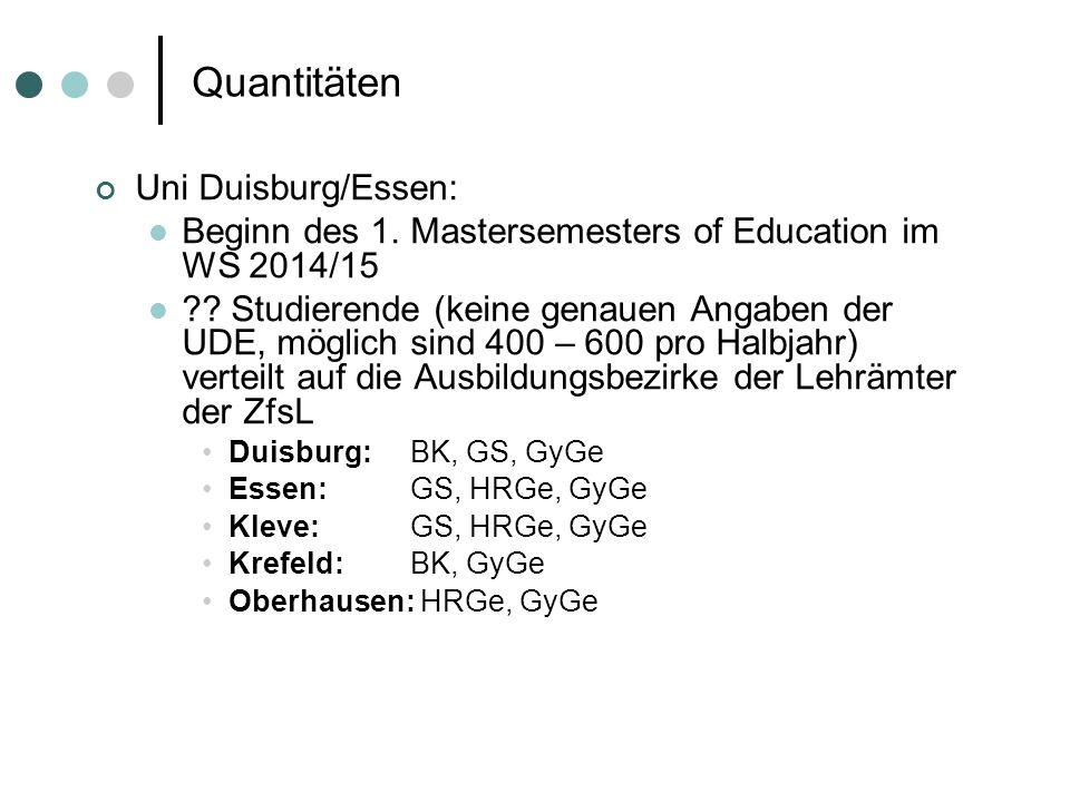 Quantitäten Uni Duisburg/Essen: