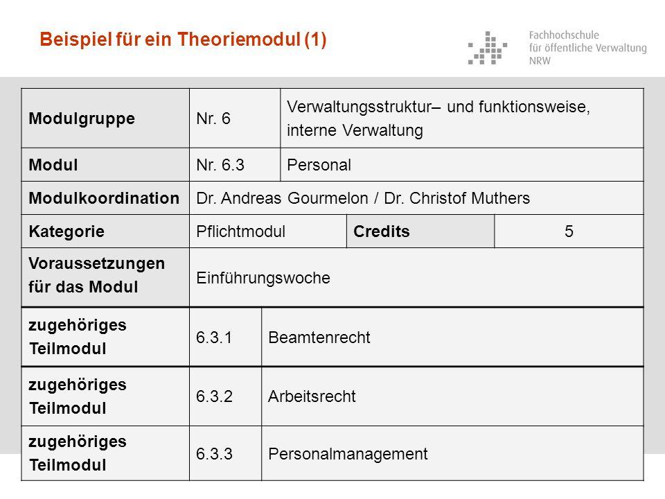 Beispiel für ein Theoriemodul (1)