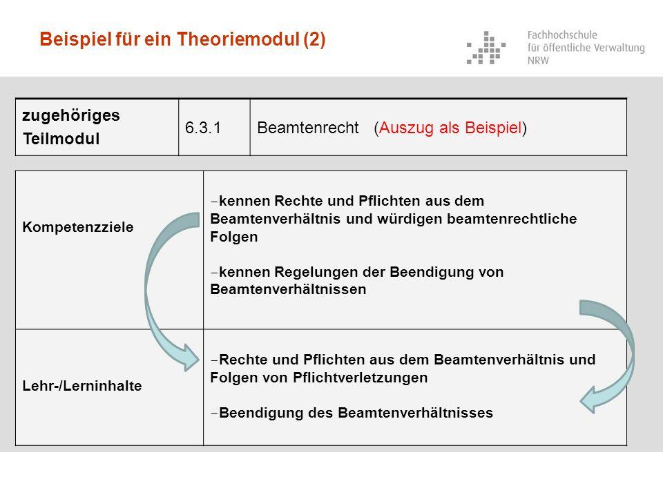 Beispiel für ein Theoriemodul (2)
