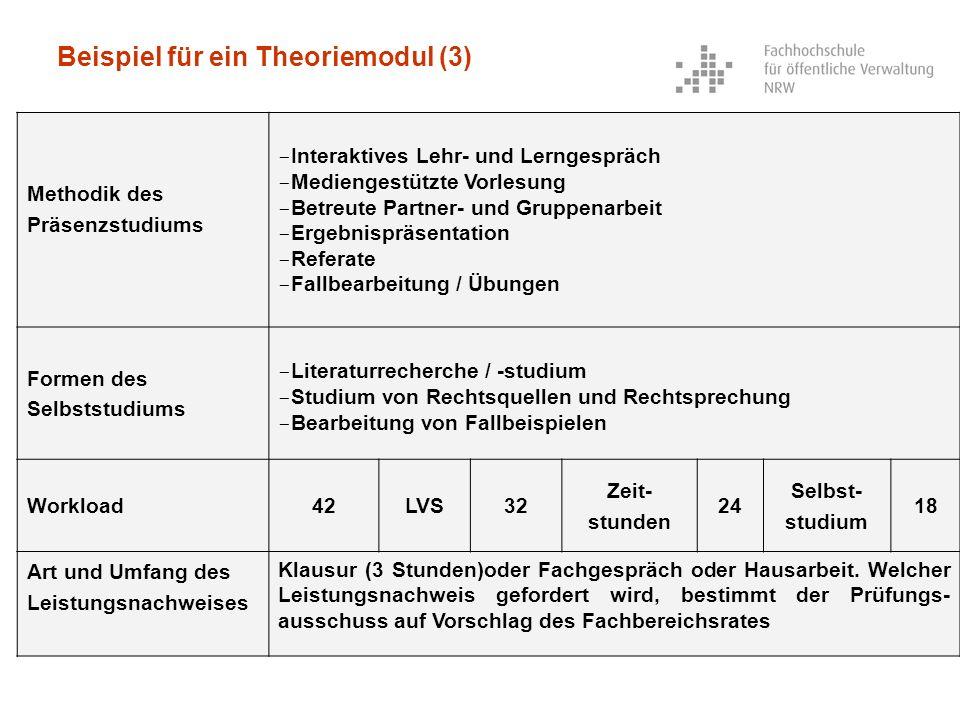 Beispiel für ein Theoriemodul (3)