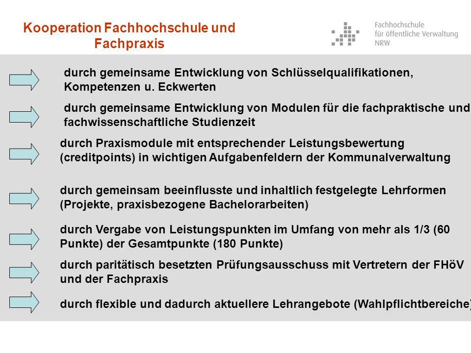 Kooperation Fachhochschule und Fachpraxis