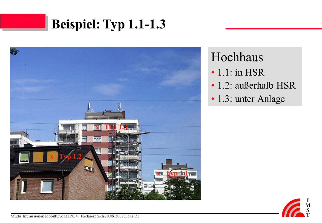 Beispiel: Typ 1.1-1.3 Hochhaus 1.1: in HSR 1.2: außerhalb HSR