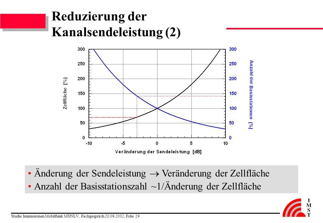 Reduzierung der Kanalsendeleistung (2)