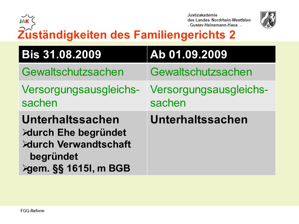 Zuständigkeiten des Familiengerichts 2 Bis 31.08.2009 Ab 01.09.2009