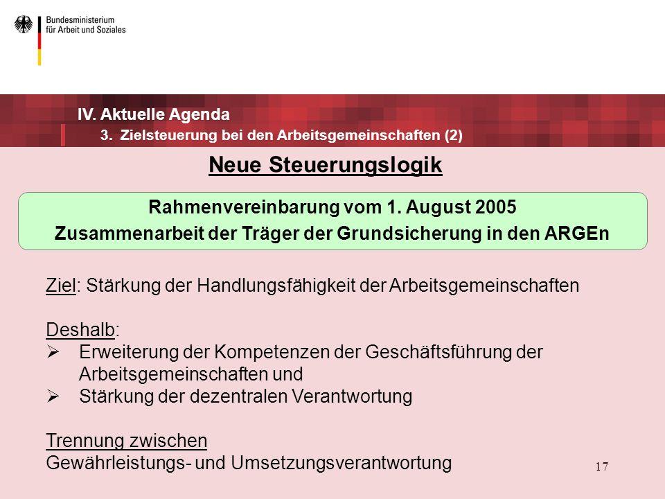 Neue Steuerungslogik Rahmenvereinbarung vom 1. August 2005