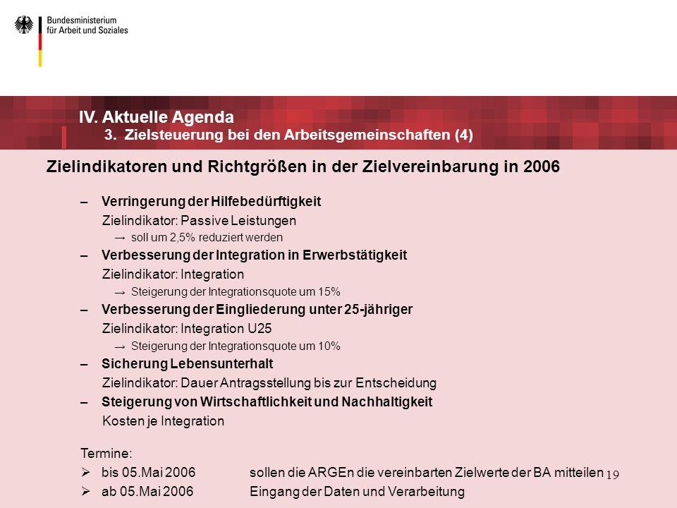 IV. Aktuelle Agenda 3. Zielsteuerung bei den Arbeitsgemeinschaften (4)