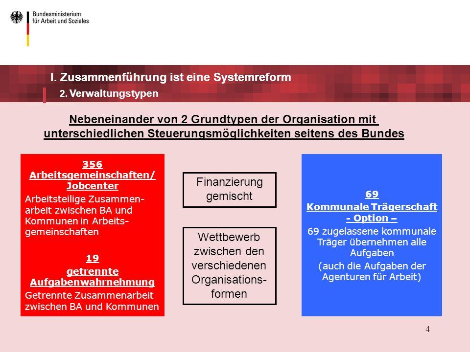 I. Zusammenführung ist eine Systemreform