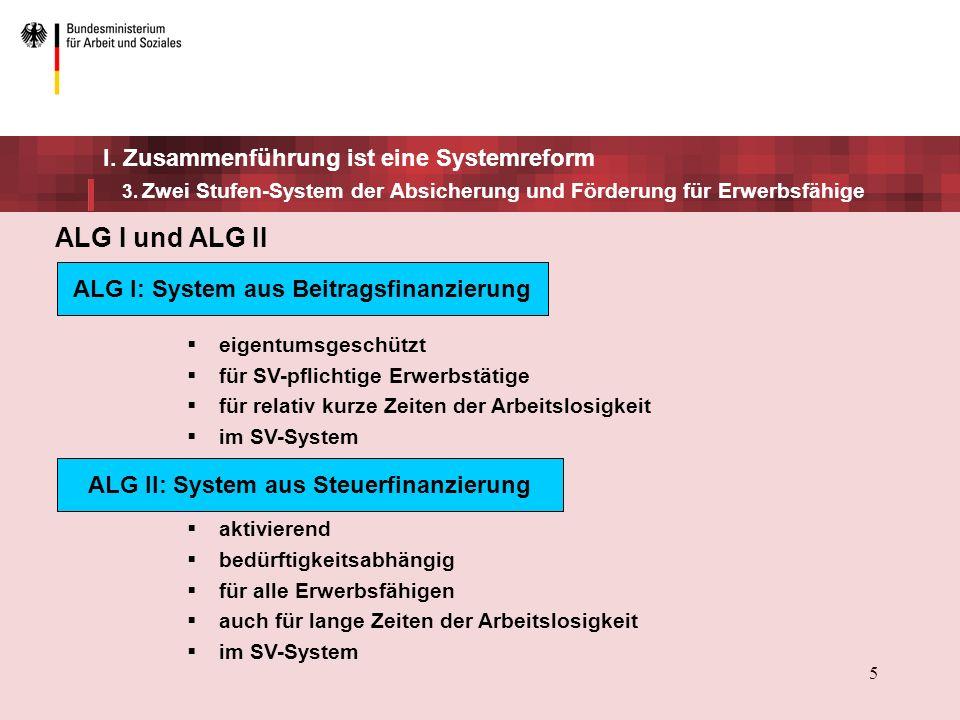 ALG I und ALG II I. Zusammenführung ist eine Systemreform