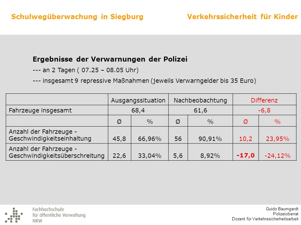 Schulwegüberwachung in Siegburg
