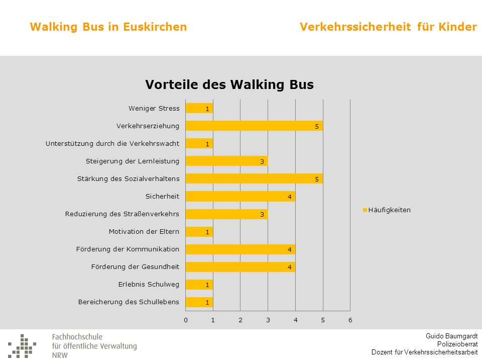 Walking Bus in Euskirchen