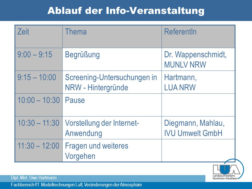Ablauf der Info-Veranstaltung