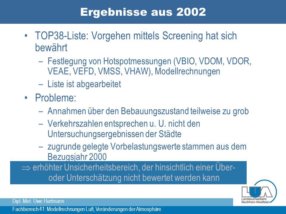 TOP38-Liste: Vorgehen mittels Screening hat sich bewährt