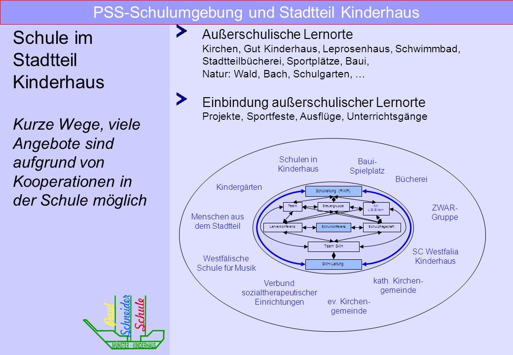 PSS-Schulumgebung und Stadtteil Kinderhaus
