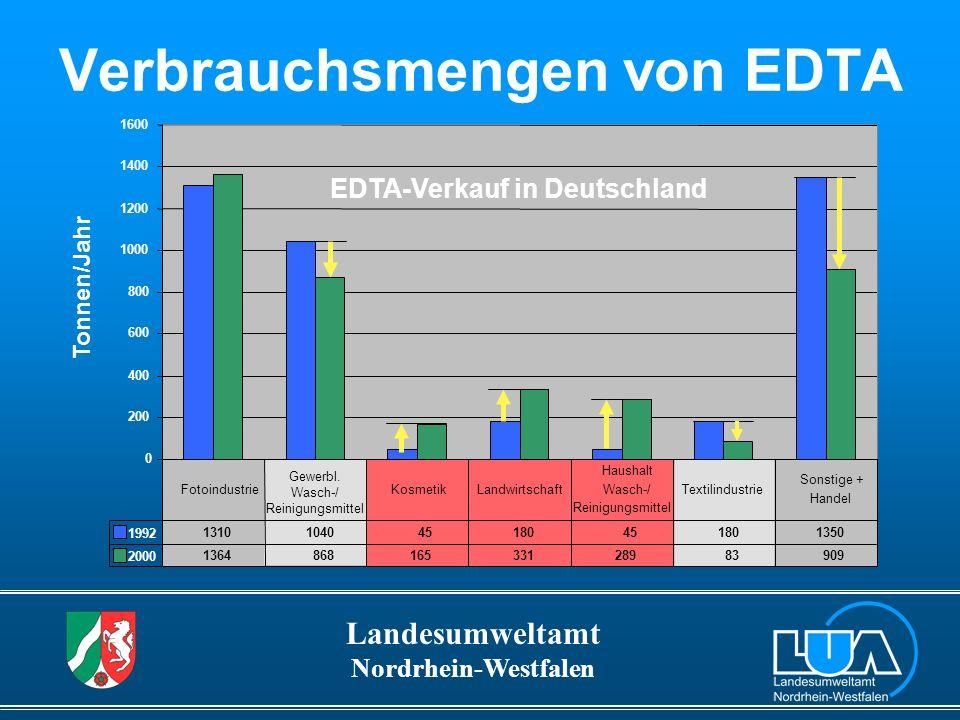 Verbrauchsmengen von EDTA
