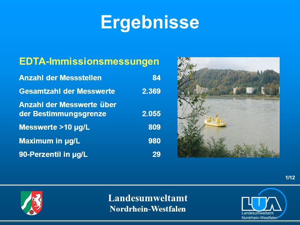 Ergebnisse EDTA-Immissionsmessungen Anzahl der Messstellen 84