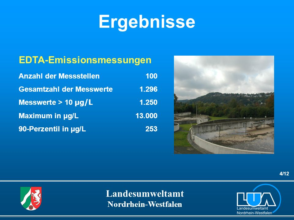 Ergebnisse EDTA-Emissionsmessungen Anzahl der Messstellen 100