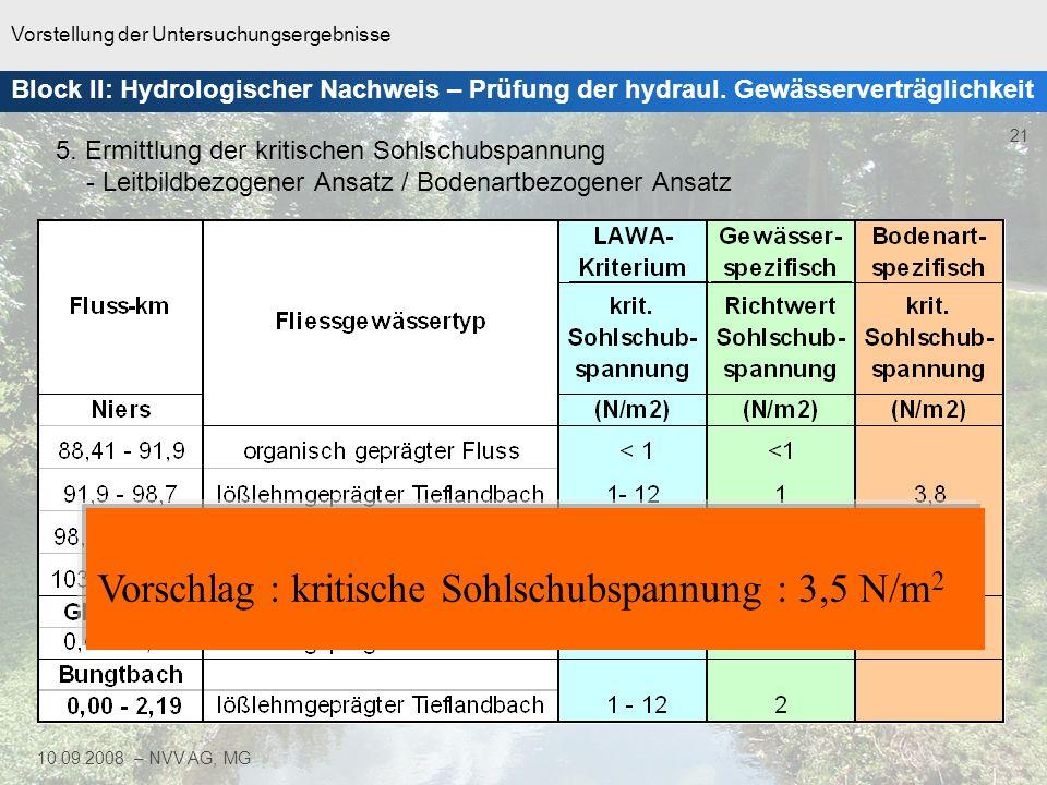 Vorschlag : kritische Sohlschubspannung : 3,5 N/m2