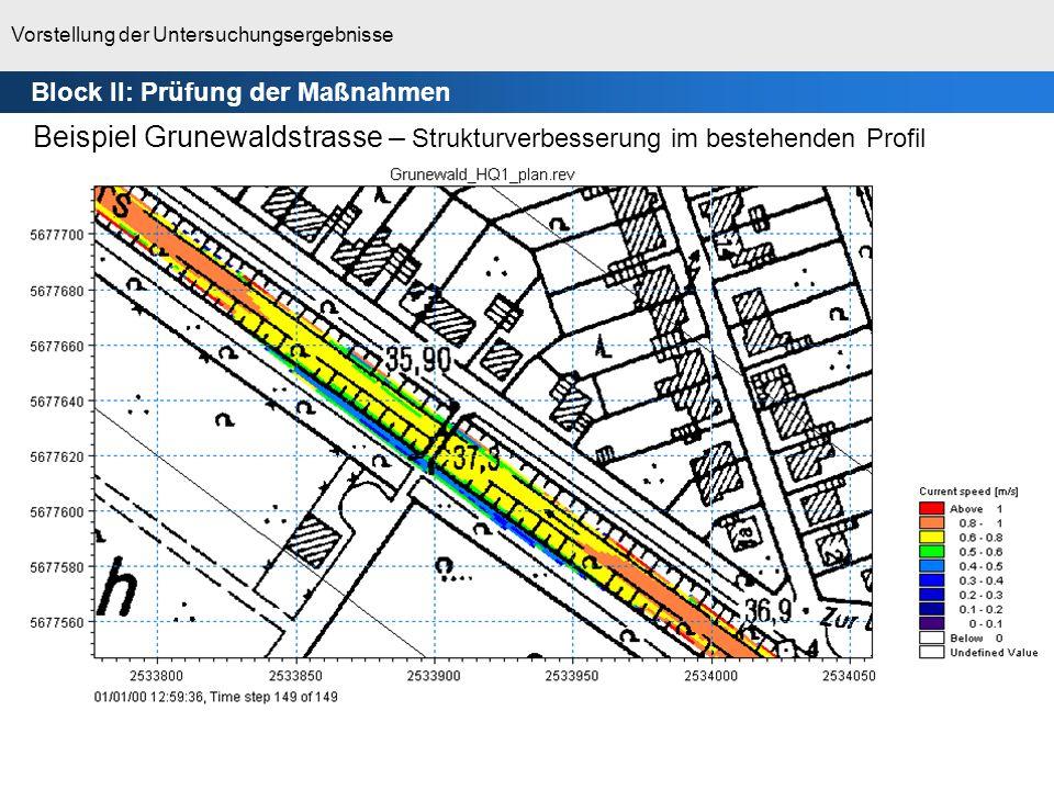 Beispiel Grunewaldstrasse – Strukturverbesserung im bestehenden Profil