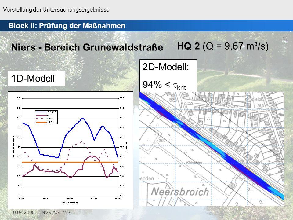 Niers - Bereich Grunewaldstraße HQ 2 (Q = 9,67 m³/s)