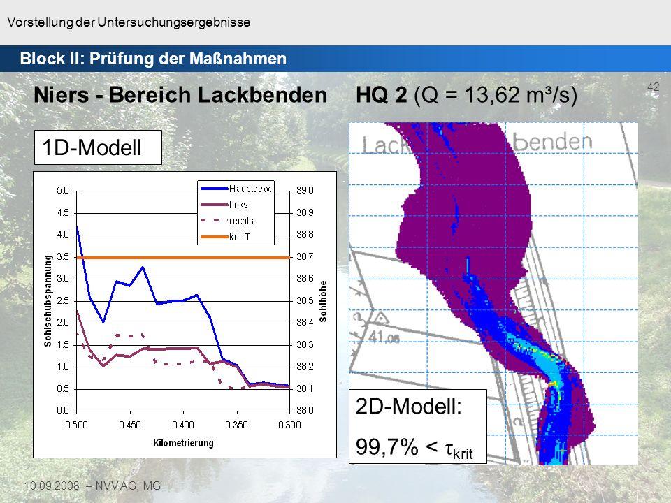 Niers - Bereich Lackbenden HQ 2 (Q = 13,62 m³/s)