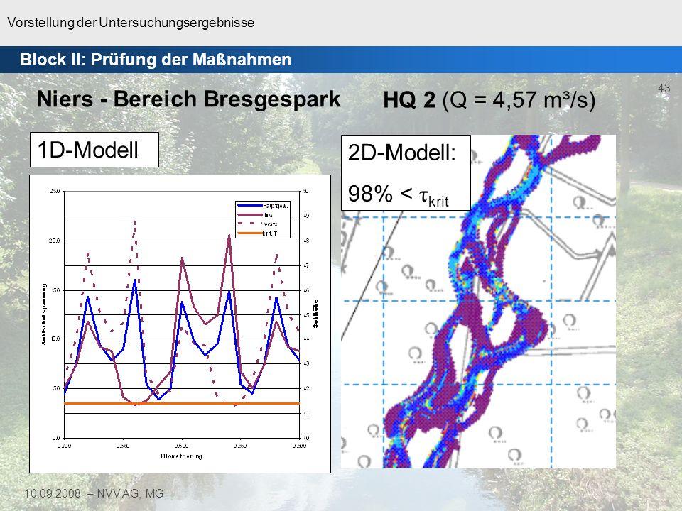 Niers - Bereich Bresgespark HQ 2 (Q = 4,57 m³/s)
