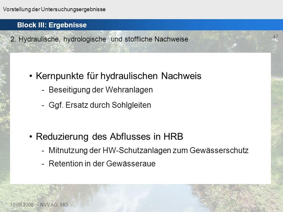 Kernpunkte für hydraulischen Nachweis