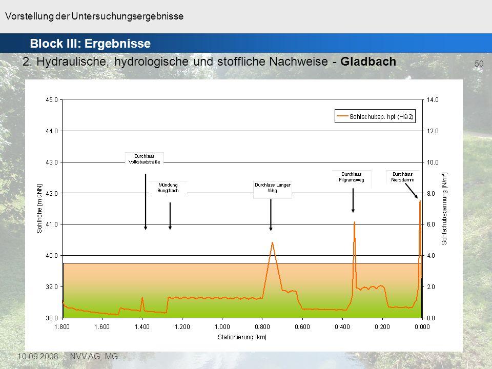 Block III: Ergebnisse 2. Hydraulische, hydrologische und stoffliche Nachweise - Gladbach