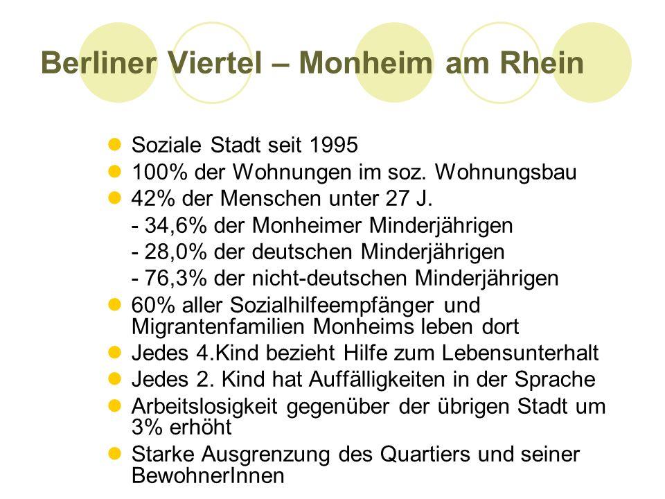 Berliner Viertel – Monheim am Rhein