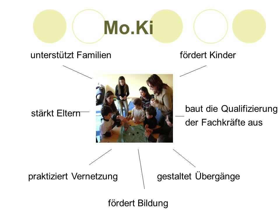 Mo.Ki unterstützt Familien fördert Kinder baut die Qualifizierung