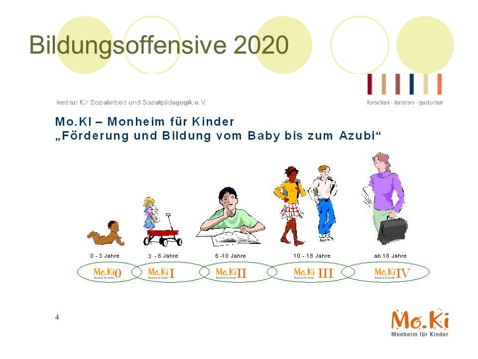 Bildungsoffensive 2020